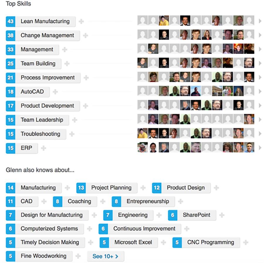 Linkedin Skills summary